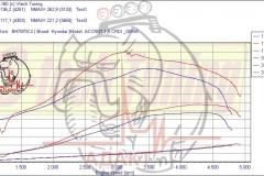 9._Hyundai_Accent_1.5_CRDI._